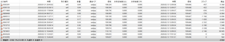2月14日履歴.png